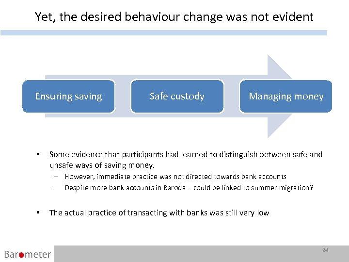 Yet, the desired behaviour change was not evident Ensuring saving • Safe custody Managing