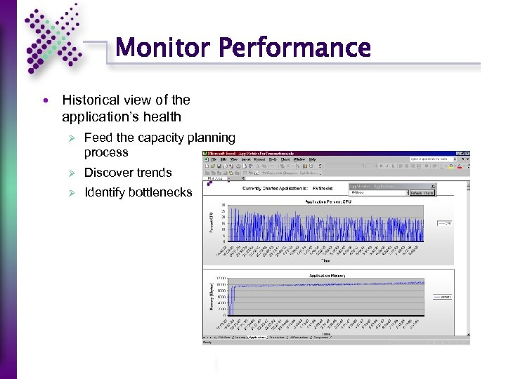Monitor Performance Historical view of the application's health Ø Feed the capacity planning process