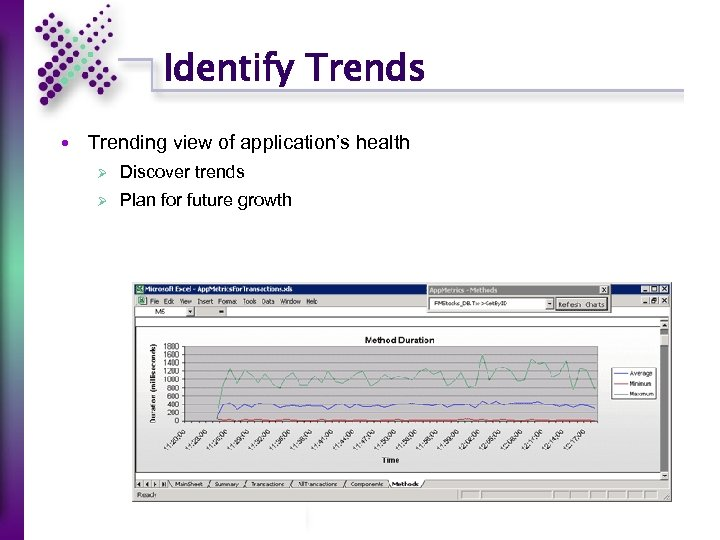 Identify Trends Trending view of application's health Ø Discover trends Ø Plan for future