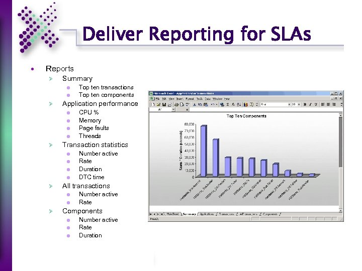 Deliver Reporting for SLAs Reports Ø Summary Ø Application performance Ø Number active Rate
