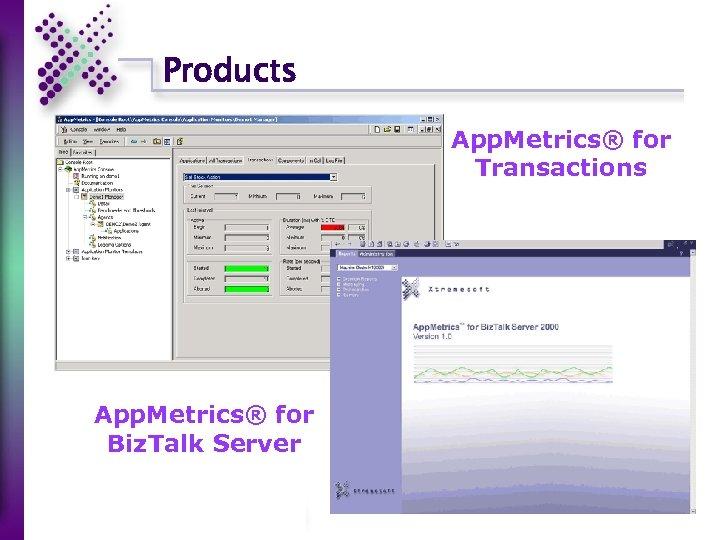 Products App. Metrics® for Transactions App. Metrics® for Biz. Talk Server
