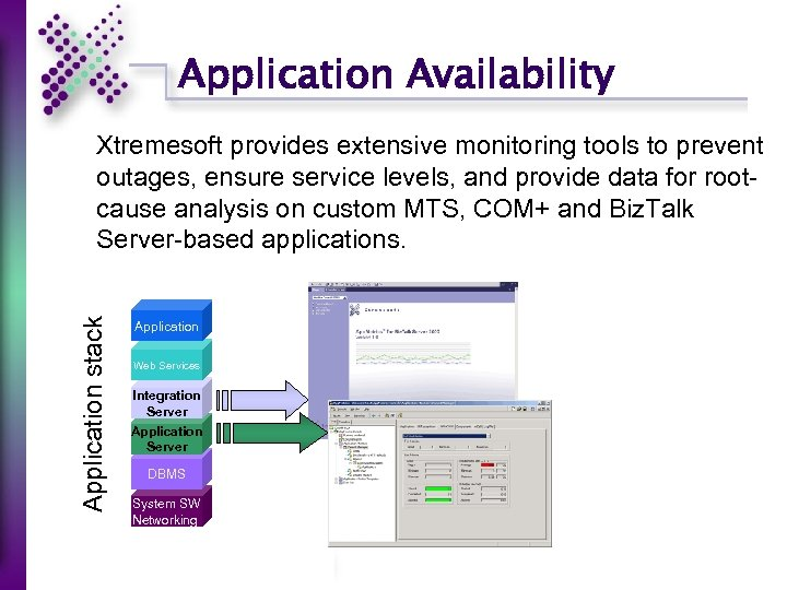 Application Availability Application stack Xtremesoft provides extensive monitoring tools to prevent outages, ensure service