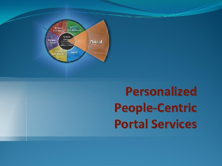 Personalized People-Centric Portal Services