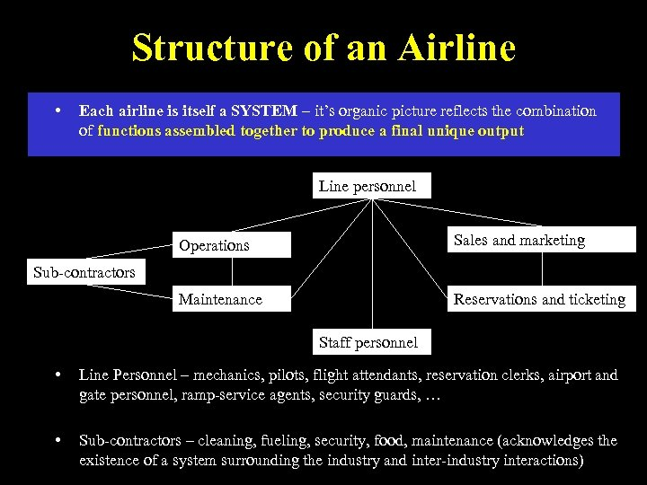 Structure of an Airline • Each airline is itself a SYSTEM – it's organic