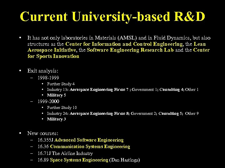 Current University-based R&D • It has not only laboratories in Materials (AMSL) and in