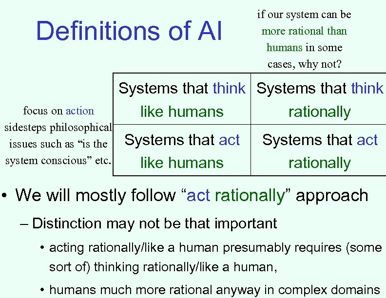 "Definitions of AI focus on action sidesteps philosophical issues such as ""is the system"