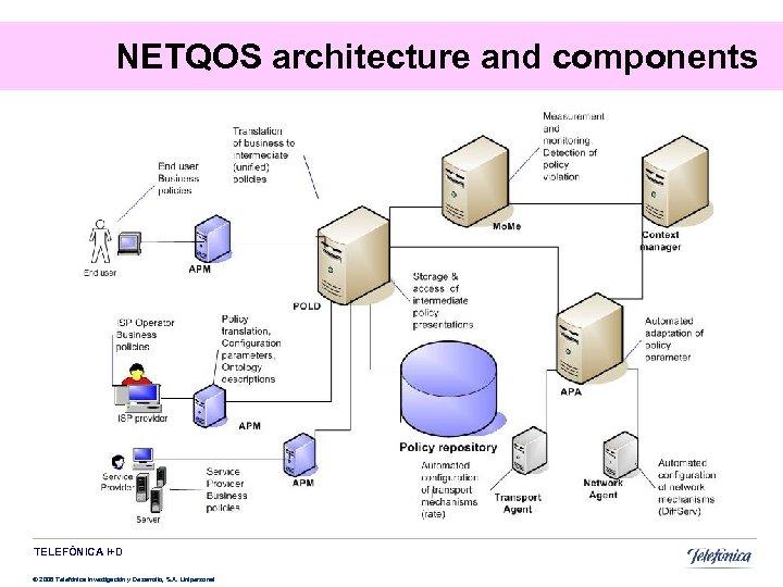 NETQOS architecture and components TELEFÓNICA I+D © 2008 Telefónica Investigación y Desarrollo, S. A.