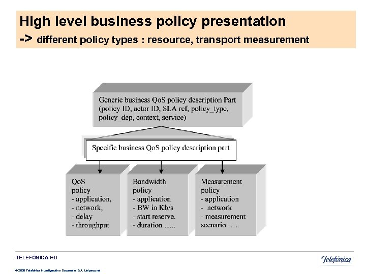 High level business policy presentation -> different policy types : resource, transport measurement TELEFÓNICA