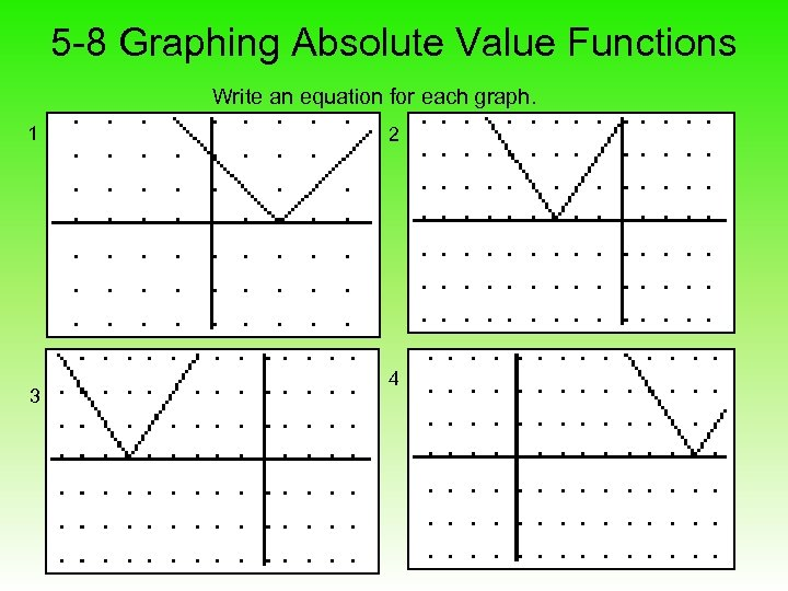 5 -8 Graphing Absolute Value Functions Write an equation for each graph. 1 3