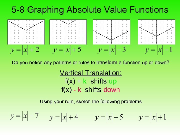 5 -8 Graphing Absolute Value Functions Do you notice any patterns or rules to