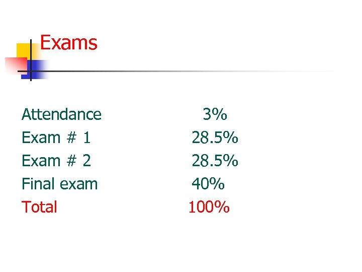 Exams Attendance Exam # 1 Exam # 2 Final exam Total 3% 28. 5%