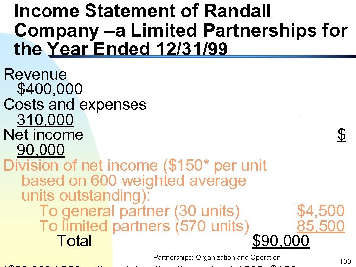 Income Statement of Randall Company –a Limited Partnerships for the Year Ended 12/31/99 Revenue