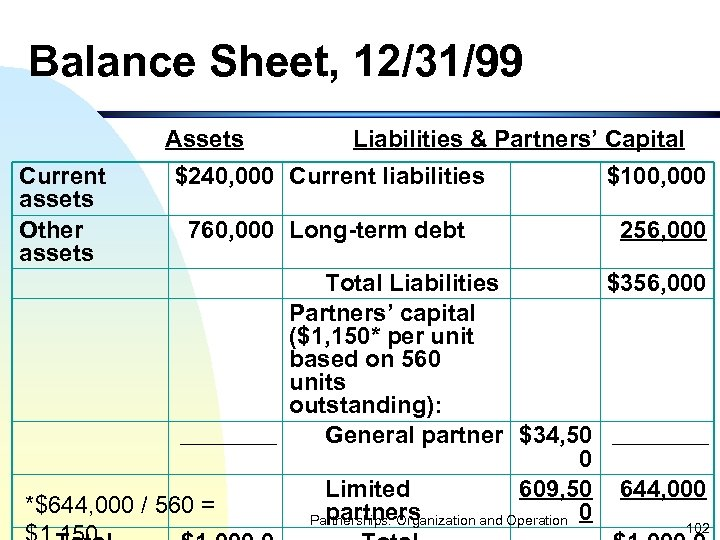 Balance Sheet, 12/31/99 Assets Current assets Other assets Liabilities & Partners' Capital $240, 000