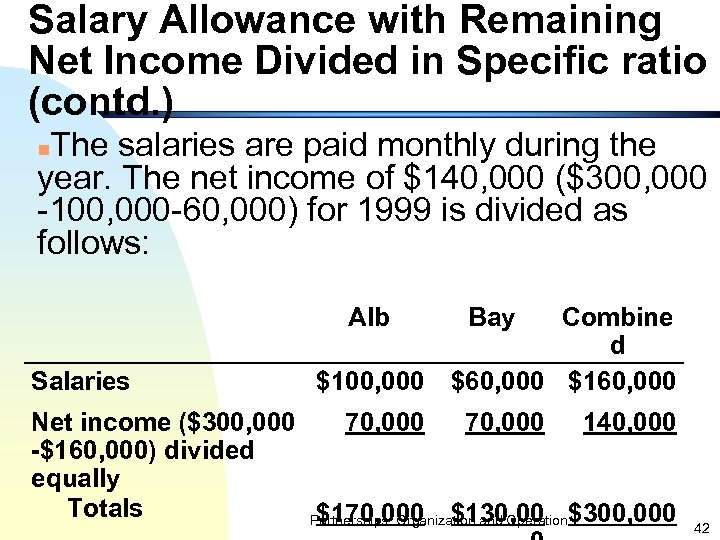 Salary Allowance with Remaining Net Income Divided in Specific ratio (contd. ) The salaries