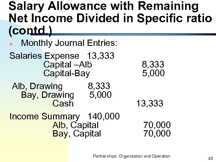 Salary Allowance with Remaining Net Income Divided in Specific ratio (contd. ) Monthly Journal