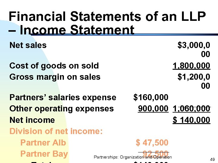 Financial Statements of an LLP – Income Statement Net sales Cost of goods on