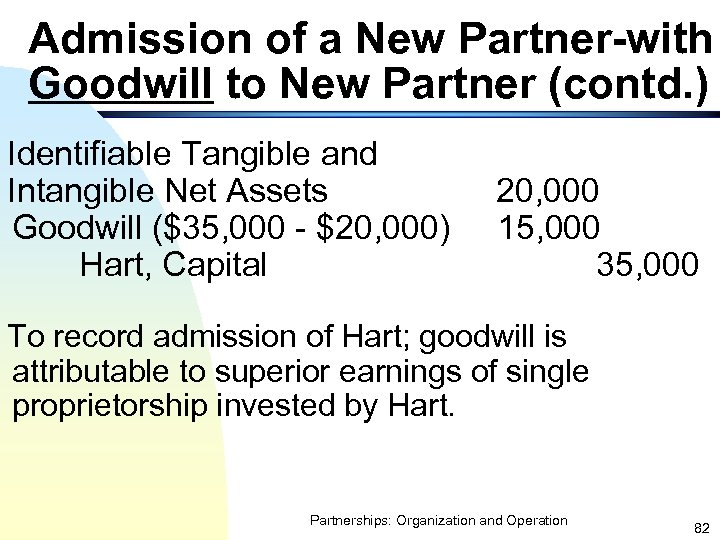 Admission of a New Partner-with Goodwill to New Partner (contd. ) Identifiable Tangible and