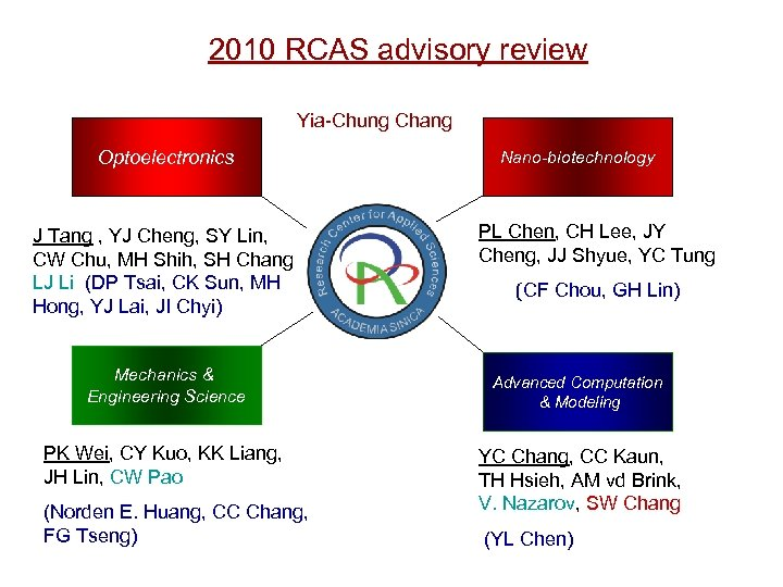 2010 RCAS advisory review Yia-Chung Chang Optoelectronics J Tang , YJ Cheng, SY Lin,