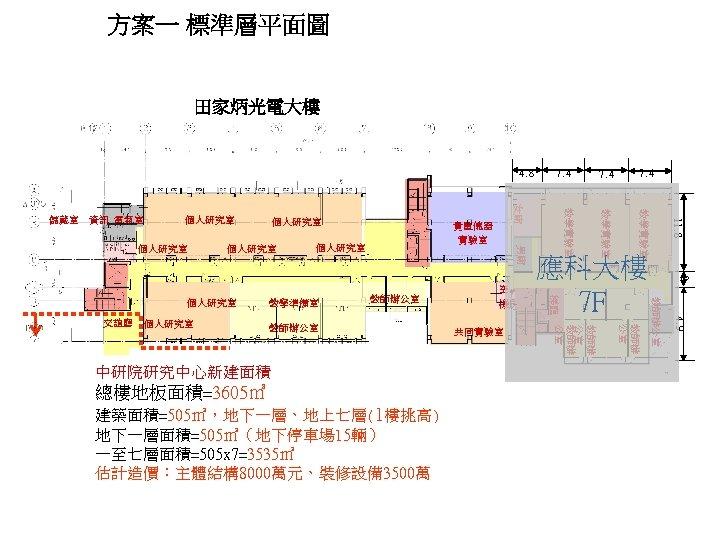 方案一 標準層平面圖 田家炳光電大樓 4. 8 4. 9 建築面積=505㎡,地下一層、地上七層(1樓挑高) 地下一層面積=505㎡(地下停車場 15輛) 一至七層面積=505 x 7=3535㎡ 估計造價:主體結構8000萬元、裝修設備