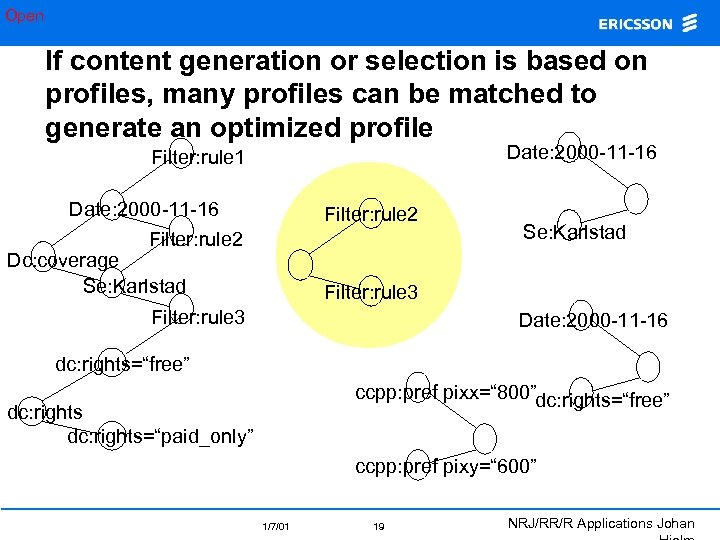 Open If content generation or selection is based on profiles, many profiles can be