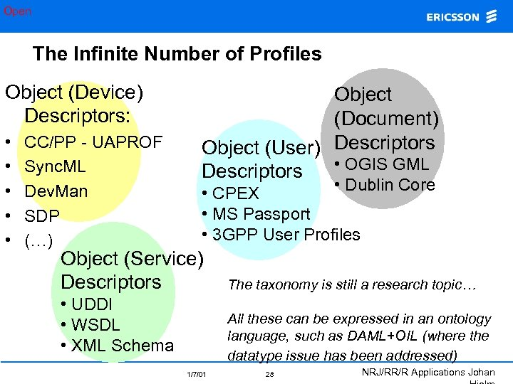 Open The Infinite Number of Profiles Object (Device) Descriptors: • • • CC/PP -