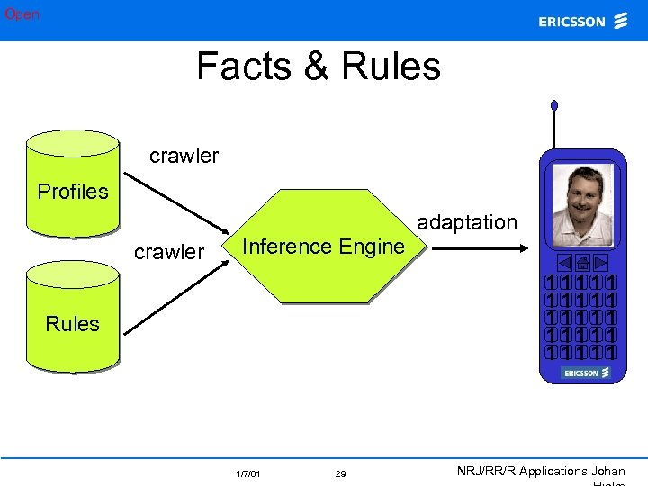 Open Facts & Rules crawler Profiles adaptation crawler Inference Engine 11111 11111 Rules 1/7/01