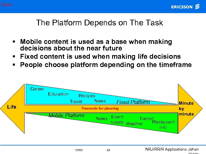 Open The Platform Depends on The Task § Mobile content is used as a