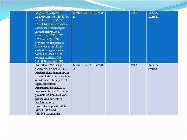 ― ― Asigurarea respectării dispoziţiilor OG 119/1999, republicată şi a OMFP 923/2014, pentru aprobarea
