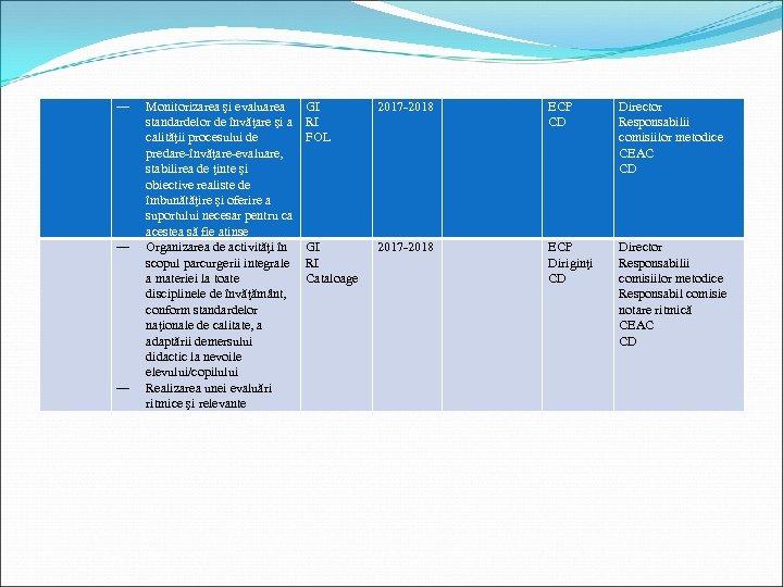 ― ― ― Monitorizarea şi evaluarea standardelor de învăţare şi a calităţii procesului de