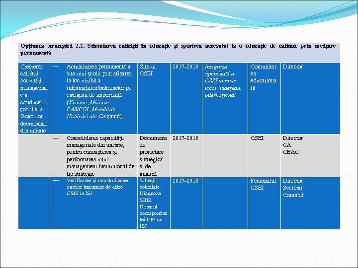 Opțiunea strategică 2. 2. Stimularea calităţii în educaţie şi sporirea accesului la o educaţie