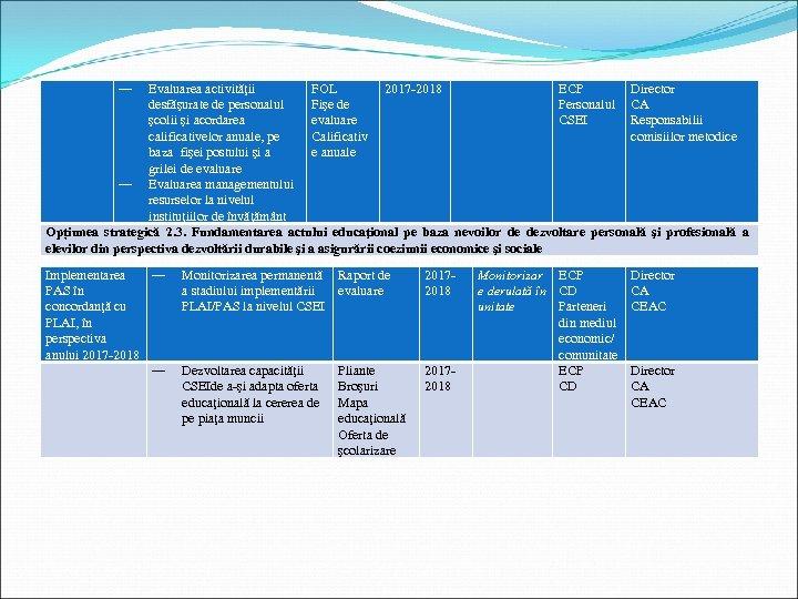 ― Evaluarea activităţii FOL 2017 -2018 ECP Director desfăşurate de personalul Fişe de Personalul