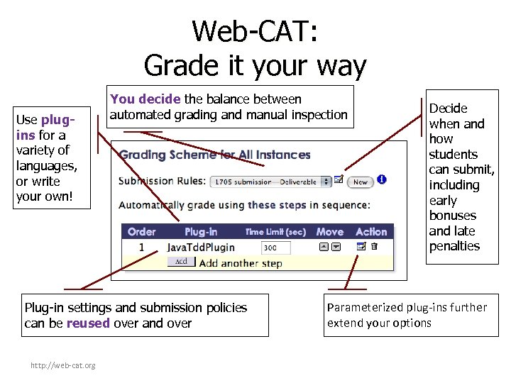 Web-CAT: Grade it your way Use plugins for a variety of languages, or write