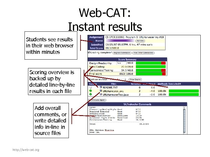 Web-CAT: Instant results Students see results in their web browser within minutes Scoring overview