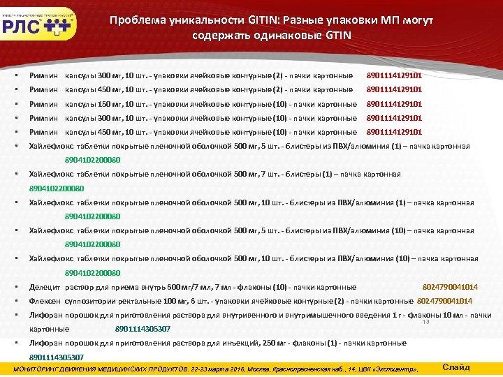 Проблема уникальности GITIN: Разные упаковки МП могут содержать одинаковые GTIN • Римпин капсулы 300