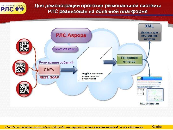 Для демонстрации прототип региональной системы РЛС реализован на облачной платформе МОНИТОРИНГ ДВИЖЕНИЯ МЕДИЦИНСКИХ ПРОДУКТОВ.