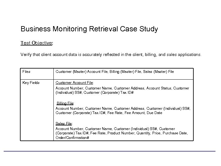 Business Monitoring Retrieval Case Study Test Objective: Verify that client account data is accurately