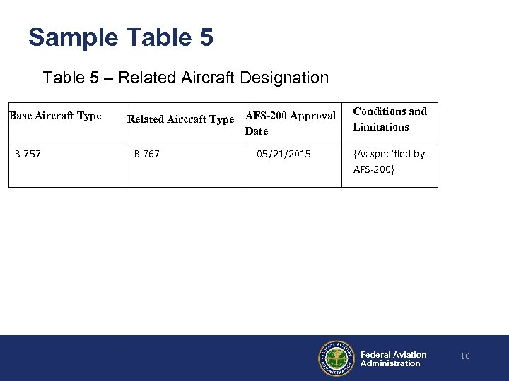 Sample Table 5 – Related Aircraft Designation Base Aircraft Type B-757 Related Aircraft Type