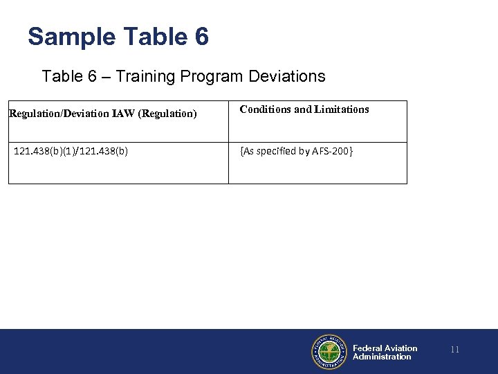 Sample Table 6 – Training Program Deviations Regulation/Deviation IAW (Regulation) 121. 438(b)(1)/121. 438(b) Conditions