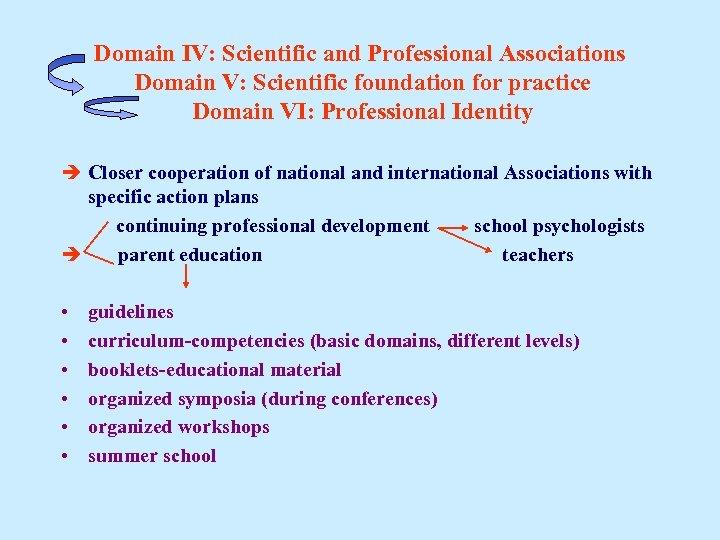 Domain IV: Scientific and Professional Associations Domain V: Scientific foundation for practice Domain VI: