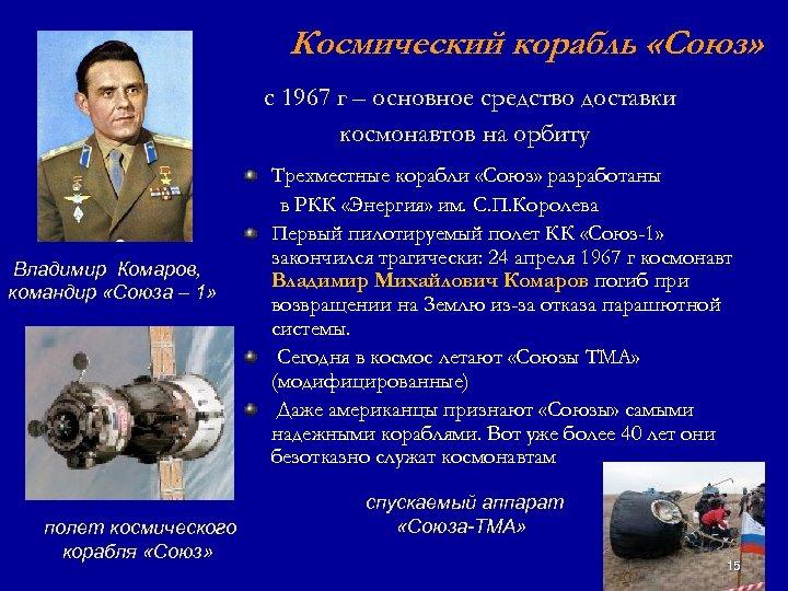 Космический корабль «Союз» с 1967 г – основное средство доставки космонавтов на орбиту Владимир
