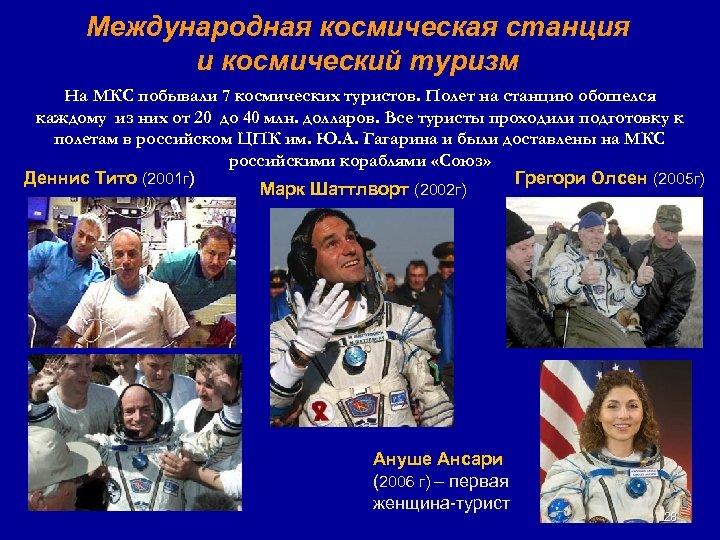 Международная космическая станция и космический туризм На МКС побывали 7 космических туристов. Полет на