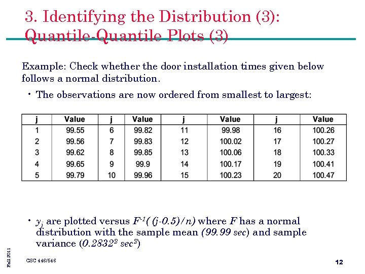 3. Identifying the Distribution (3): Quantile-Quantile Plots (3) Example: Check whether the door installation
