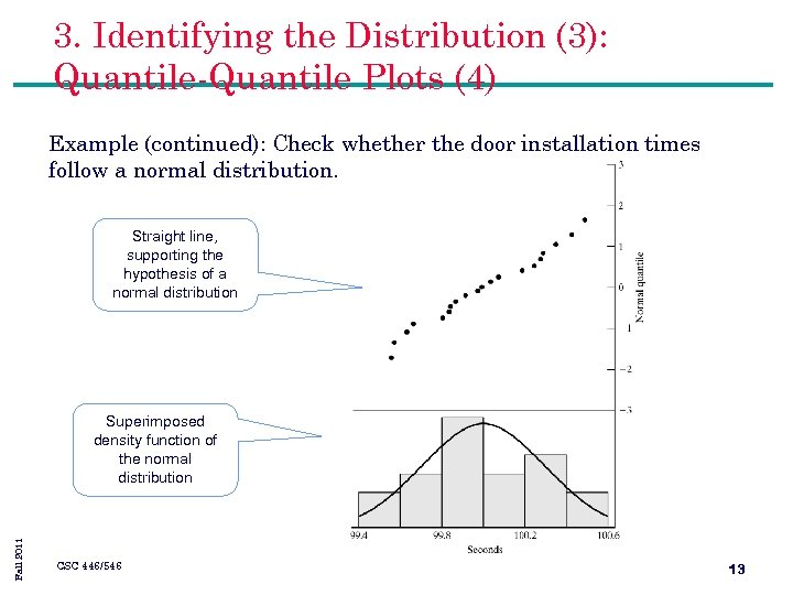 3. Identifying the Distribution (3): Quantile-Quantile Plots (4) Example (continued): Check whether the door
