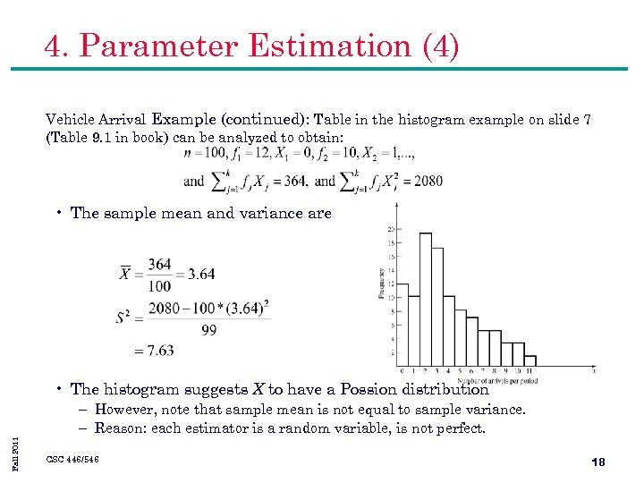 4. Parameter Estimation (4) Vehicle Arrival Example (continued): Table in the histogram example on