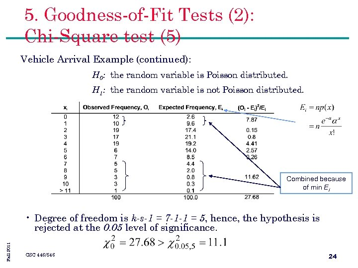 5. Goodness-of-Fit Tests (2): Chi-Square test (5) Vehicle Arrival Example (continued): H 0: the