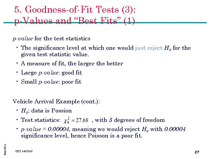"""5. Goodness-of-Fit Tests (3): p-Values and """"Best Fits"""" (1) p-value for the test statistics"""