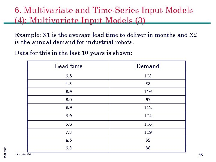 6. Multivariate and Time-Series Input Models (4): Multivariate Input Models (3) Example: X 1