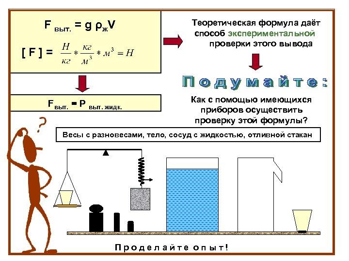 F выт. = g ρж. V [F]= Fвыт. = Р выт. жидк. Теоретическая формула