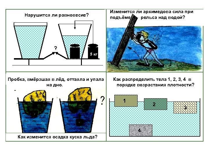 Изменится ли архимедова сила при подъёме рельса над водой? Нарушится ли равновесие? ? 5