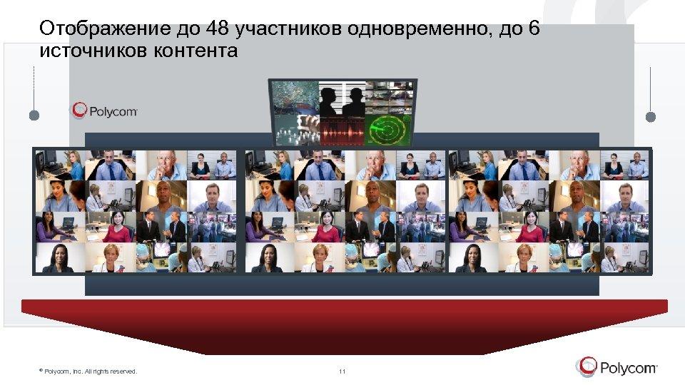 Отображение до 48 участников одновременно, до 6 источников контента Content 1 3 4 17